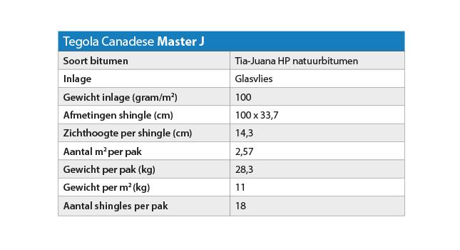 Tegola canadese master j